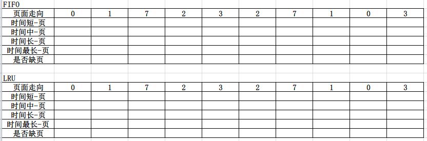 【自考试题】2019年10月操作系统(02326)真题及答案